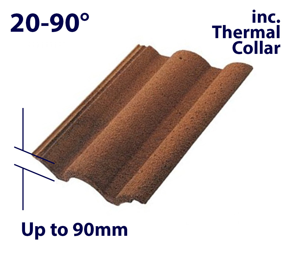 Velux EDJ UK08 1340 x 1400mm Recessed - Single tile flashing (inc. Insulation Collar)